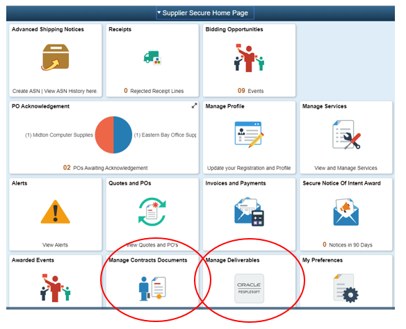 Manage Contracts Documents and Manage Deliverables